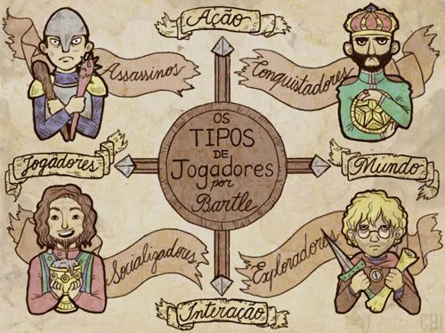 Escola_Brasileira_de_Games_tipos_de_game