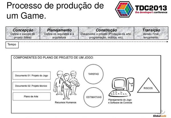 escola-brasileira-de-games-10-regras-para-sucesso-no-mercado-de-games