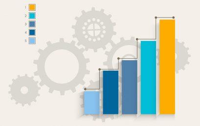Mídia de performance: uma poderosa ferramenta para desenvolvedores