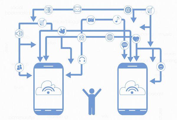 O custo para desenvolver aplicativos para smartphones vale a pena?