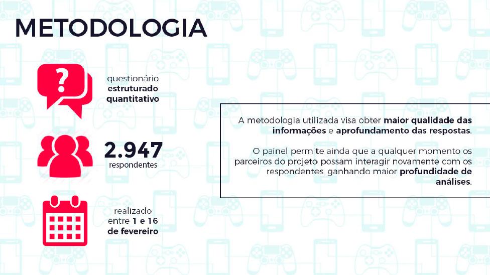 Escola-Brasileira-de-Games-Pesquisa-Game-Brasil-Metodologia