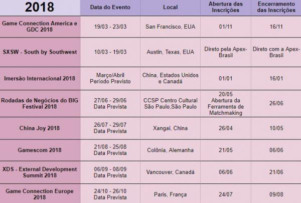 escola-brasileira-de-games-calendario-de-eventos-BGD-2018