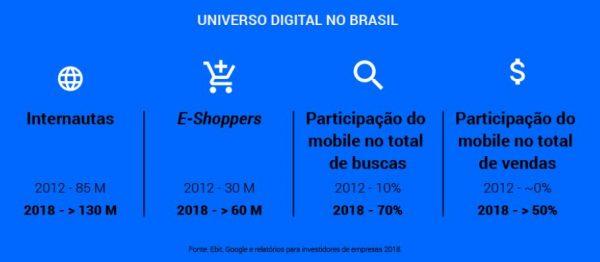 escola-brasileira-de-games-pesquisa-google-black friday