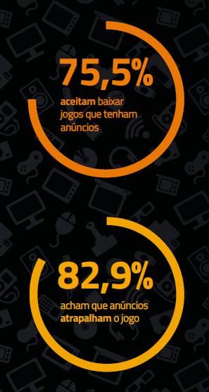 escola-brasileira-de-games-pesquisa-game-brasil-2018-plataforma mobile